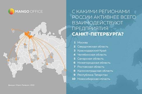 Деловые связи Санкт-Петербурга