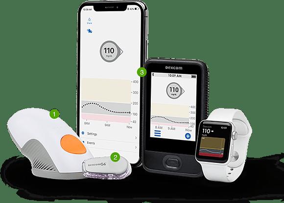 Умные часы Apple Watch, возможно, получат в перспективе датчик уровня глюкозы