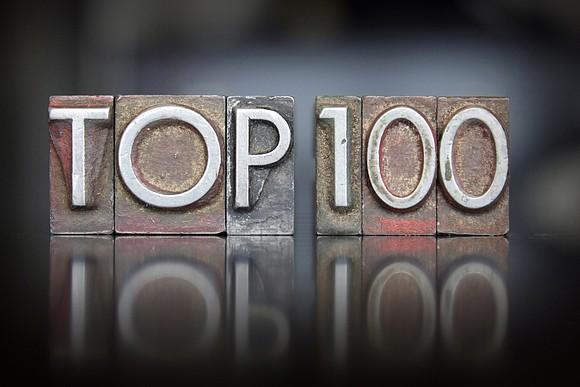 Рейтинг 100 крупнейших IT-компаний